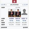 【愛知県外の皆さんへ】なんで県民は大村知事に投票してしまうのか説明します。