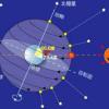 【考察】宇宙から見た地球